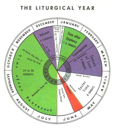 printable liturgical year calendar search results for printable liturgical calendar wheel