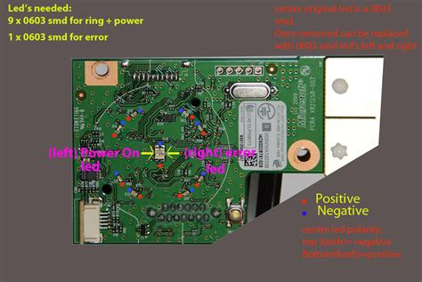 Kaos Be Positive 22 Tx general coolrunner led mod page 22