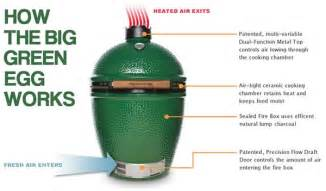 Chiminea Prices Big Green Egg From Zagers Pool Amp Spa In Grand Rapids
