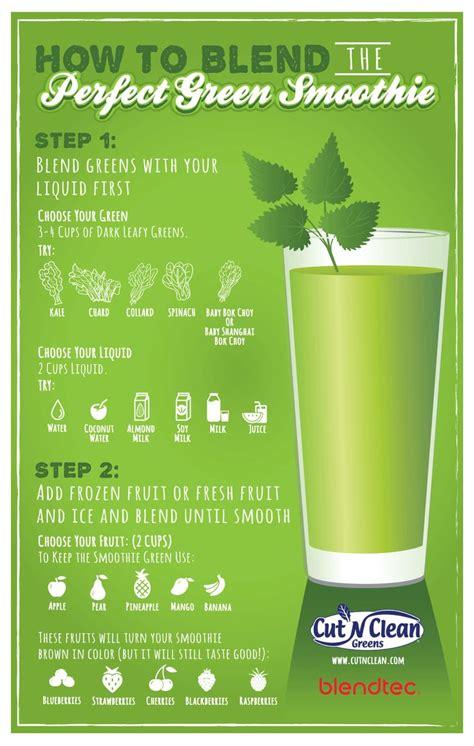 Blender Detox Recipes by 17 Best Blender Drinks Images On Blender
