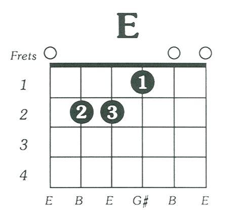 guitar chord diagram image gallery violin e chords