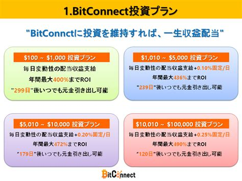 mmgp money maker group blog bitconnect mmgp money maker group blog bitconnect 日本 韓国 中国上陸