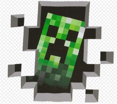 minecraft creeper template meme template search imgflip