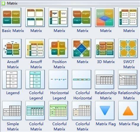 Matrix Diagram Easy To Draw Commonly Used Matrix Diagrams Matrix Template