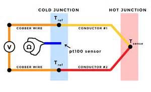 rtd thermocouple wiring rtd wiring diagram free