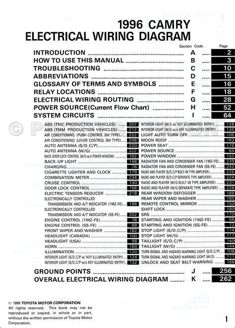 1996 toyota camry wiring diagram manual original