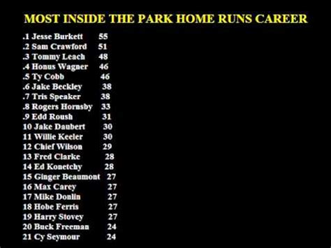 most inside the park home runs career minimum 24 mlb