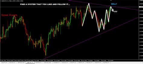 swing trading system develop forex trading system ysifopukaqow web fc2 com