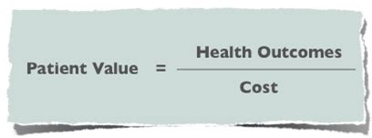 Mba For Healthcare Delivery And Patient Outcomes by Concept Of Value Based Health Care