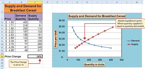 section 8 cost the scatter chart