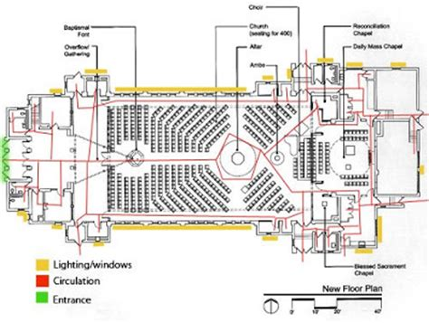 catholic church floor plans catholic church floor plans car interior design