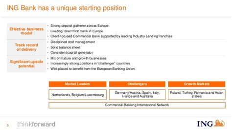 ing bank deutschland think forward act now by ceo ralph hamers ing investor