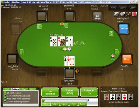 unibet poker review  rakeback  bonus
