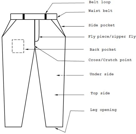 jeans pattern name different components of a basic pant textile learner