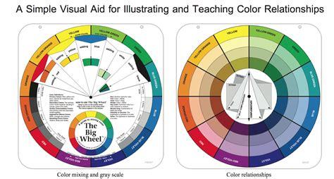 12 color wheel a mathematician paints color wheel revisited