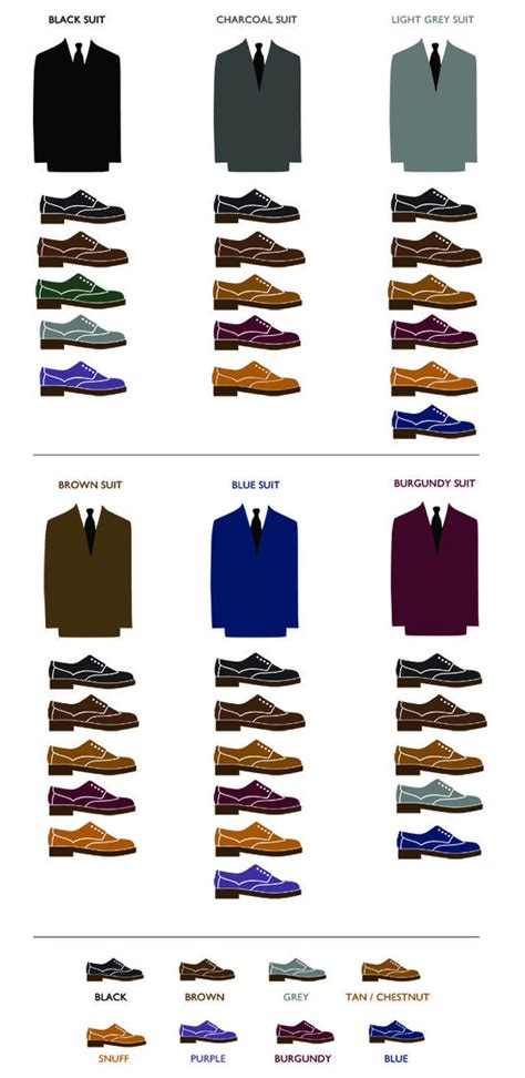 suit color guide suit shoe color matching chart