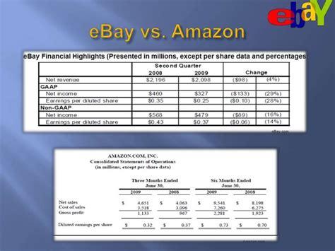 ebay vs amazon itec 610 ebay case study