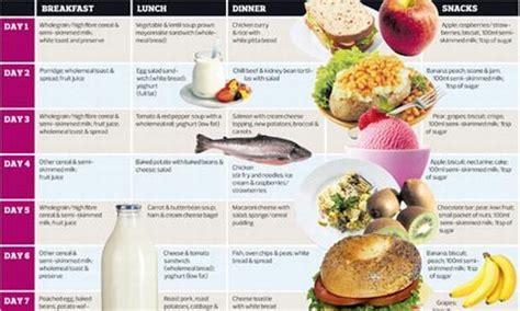 alimentazione sana ed equilibrata esempio 187 dieta sana esempio