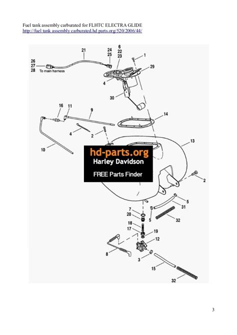 davidson fairing diagram free wiring schematic