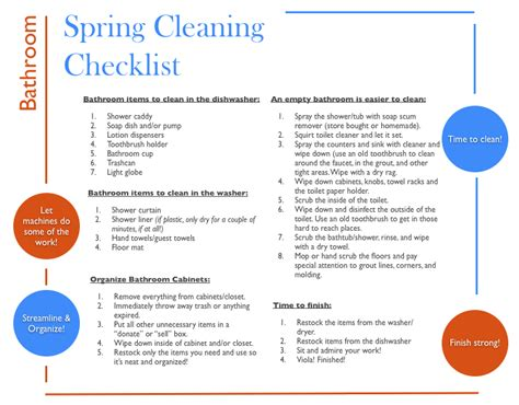 creative chaotic world cleaning schedules rule