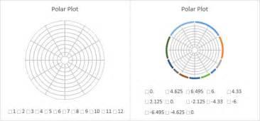 blank radar chart template blank radar chart template developbiznes
