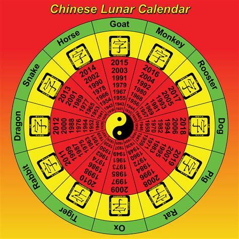 new year on the lunar calendar lunar calendar weekly calendar template