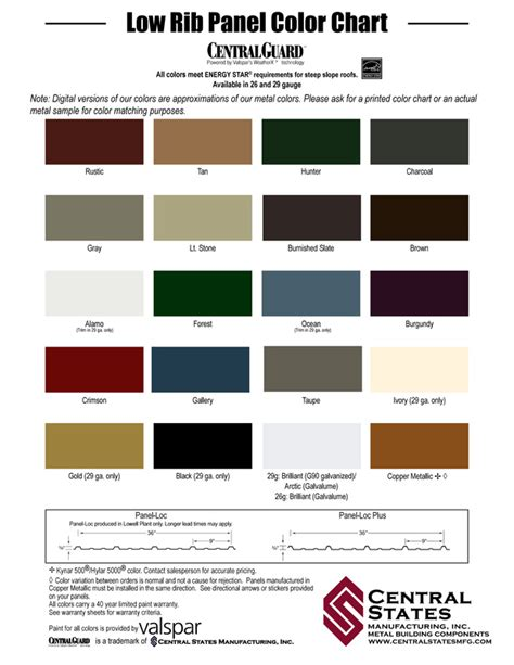 Color Chart Otto Contracting Inc Inc Color