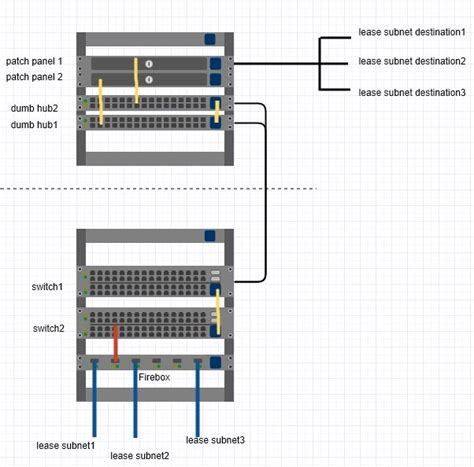 network switch wiring diagram network switch connection