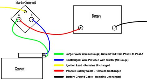 12v starter relay wiring diagram ideas electrical