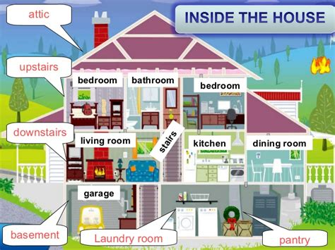 House Design Games In English | worksheets parts of the house show and text