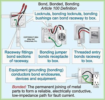 grounding layout definition grounding vs bonding part 1 of 12 electrical