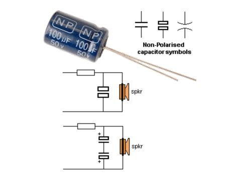 polarized capacitor ac circuit symbol for non polarized capacitor 28 images types of capacitors frank s course the