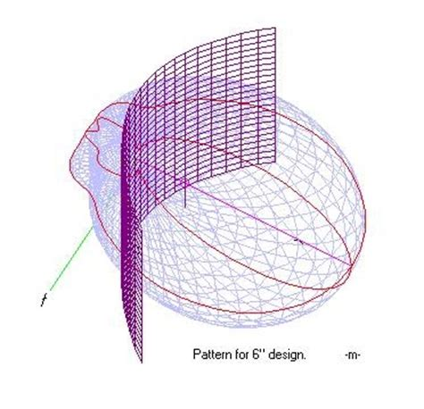 parabolic wifi antenna template mpecs inc wifi a way to those radio waves