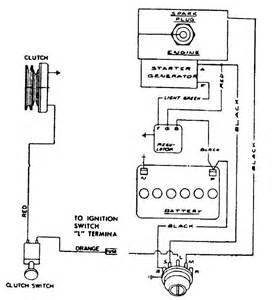 wiring diagram john deere rx75 john deere 145 wiring diagram john wheel horse ignition switch wiring diagram on wiring diagram john deere rx75