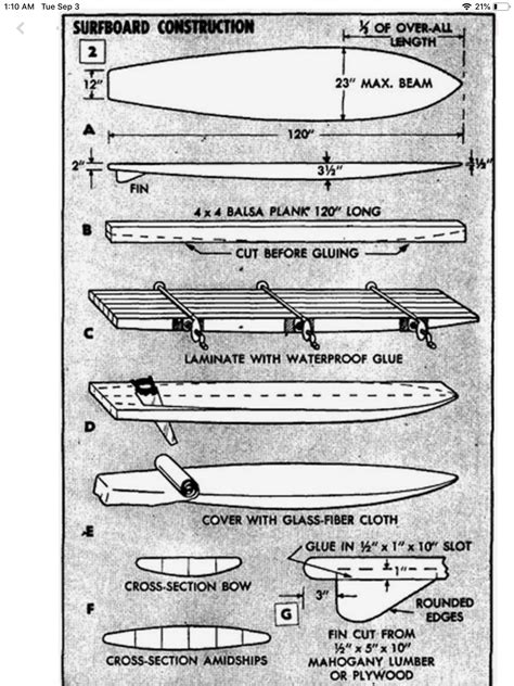 pin  mcat  boating   surfboard