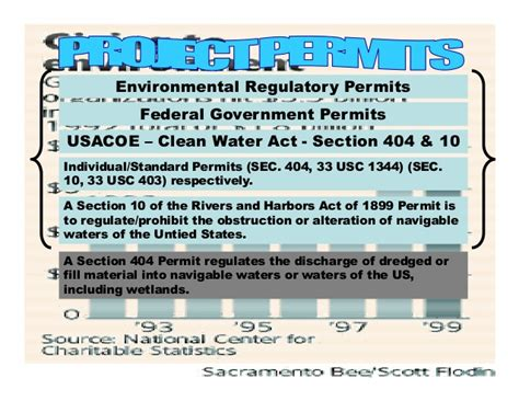 Clean Water Act Section 404 by Engineering Analysis For Drainage Systems