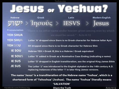 o que significa bobblehead yeshua who yeshua