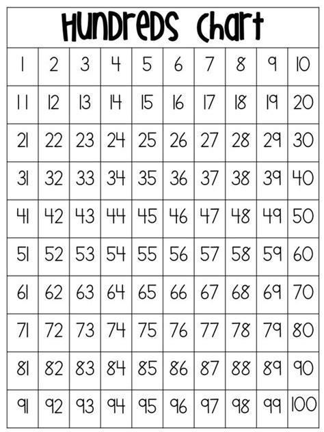 free printable hundreds chart 0 100 d on pinterest