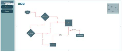 workflow diagram javascript html5 html workflow designer w drag and drop stack