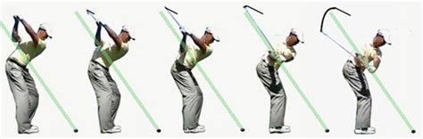 in to out swing plane why a flat left wrist setting at the top needs to be