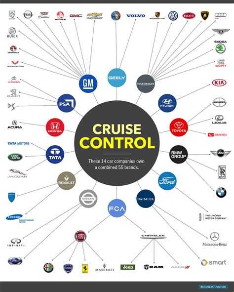 what is the best company car for you car companies of the world business insider