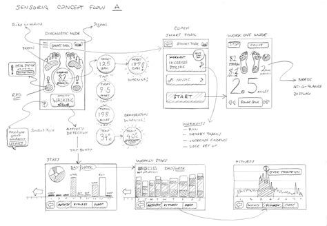sketch app sensoria fitness iphone app ui design sketches graham