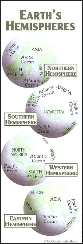 5 themes of geography antarctica five themes of geography hemispheres bookmark 007731