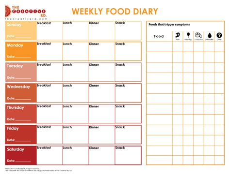 sle food diary template food log template a matter of discipline free weekly