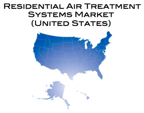 residential air treatment systems market usa