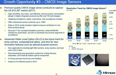 Himax X 1 himax image sensor business update x machines articles