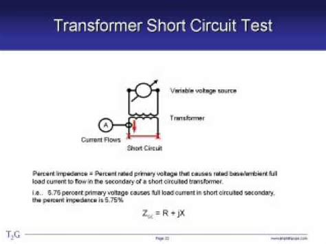transformer percent impedance formula transformer percentage impedance wmv