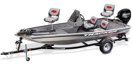 fishing boat giveaway boat package giveaway