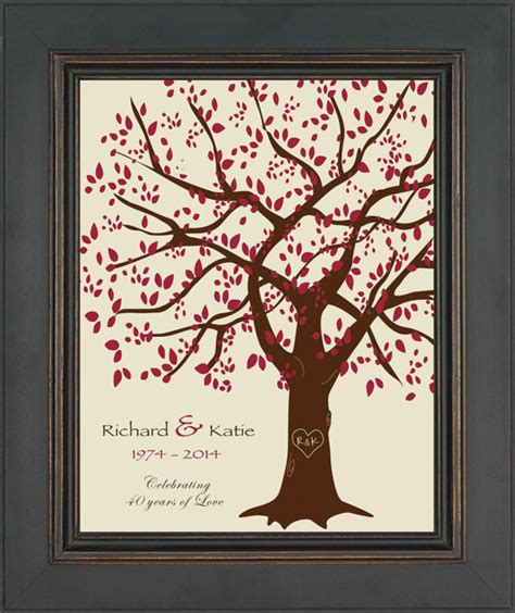 ruby wedding anniversary gifts for 40th anniversary gift for parents 40th ruby anniversary