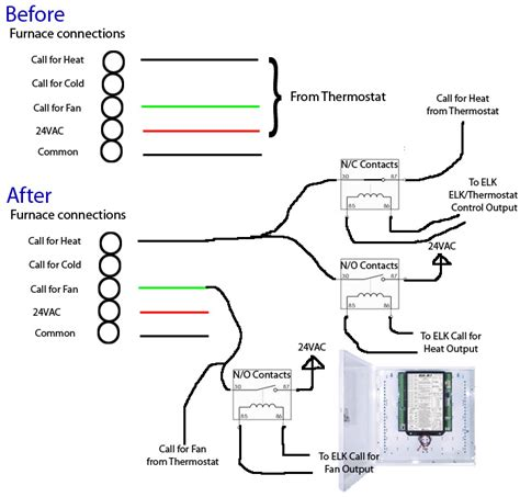 furnace thermostat wiring diagram honeywell thermostat